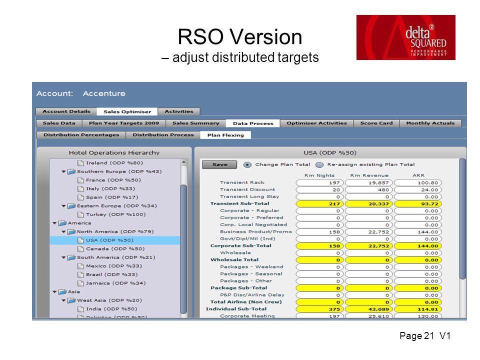 Page 21 V1 RSO Version – adjust distributed targets