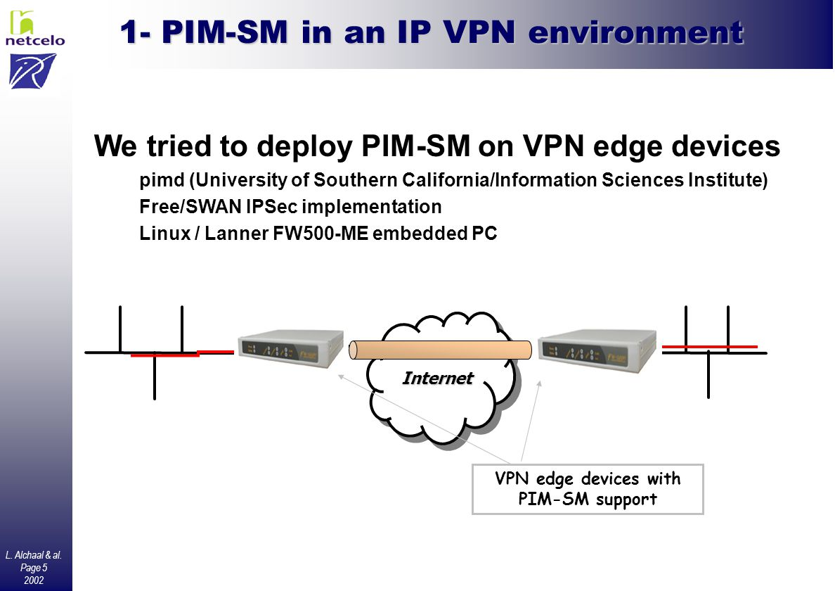 L. Alchaal & al. Page 5 2002 1- PIM-SM in an IP VPN environment We tried to deploy PIM-SM on VPN edge devices pimd (University of Southern California/