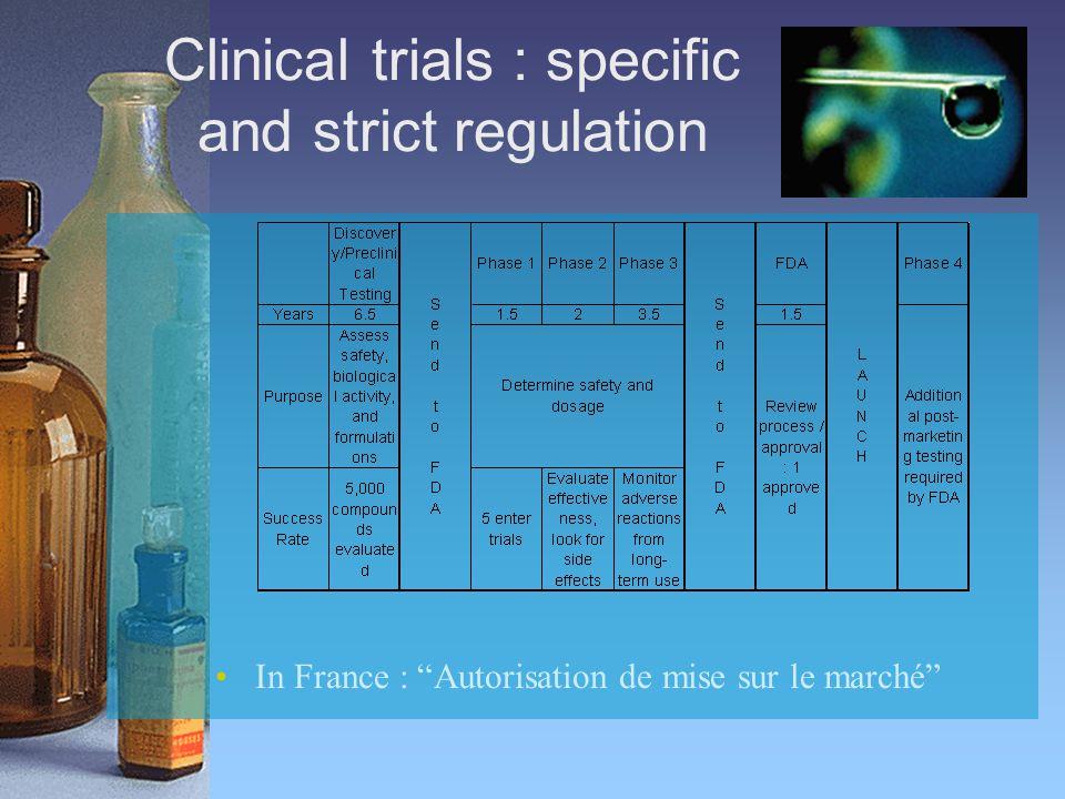 Clinical trials : specific and strict regulation In France : Autorisation de mise sur le marché