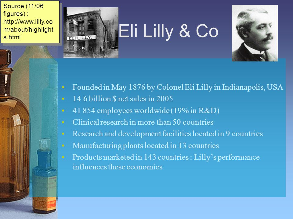 Eli Lilly & Co Founded in May 1876 by Colonel Eli Lilly in Indianapolis, USA 14.6 billion $ net sales in 2005 41 854 employees worldwide (19% in R&D)