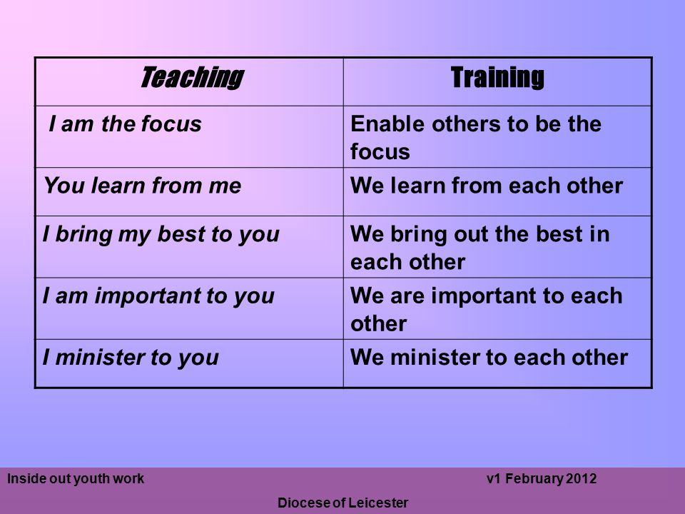 TeachingTraining I am the focusEnable others to be the focus You learn from meWe learn from each other I bring my best to youWe bring out the best in