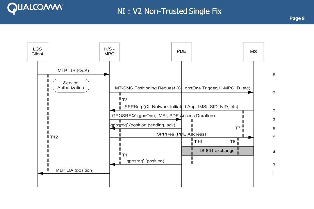 Page 19 NI : V2 Non-Trusted – Periodic Fix