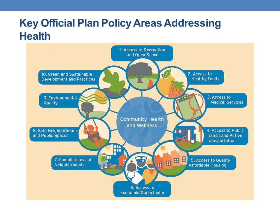Key Official Plan Policy Areas Addressing Health