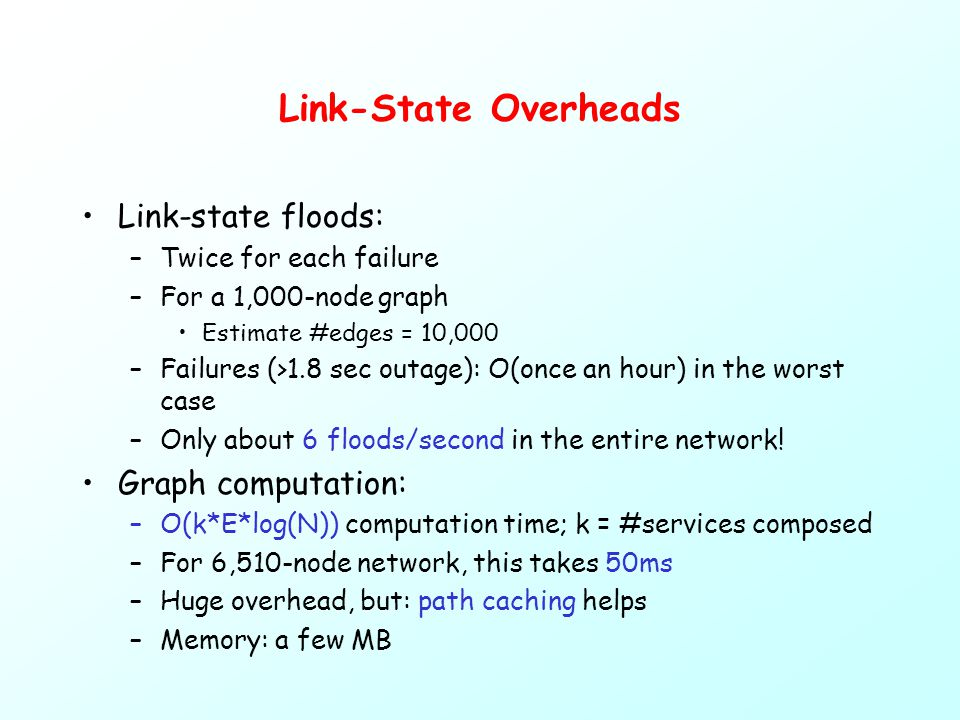 Link-State Overheads Link-state floods: –Twice for each failure –For a 1,000-node graph Estimate #edges = 10,000 –Failures (>1.8 sec outage): O(once an hour) in the worst case –Only about 6 floods/second in the entire network.
