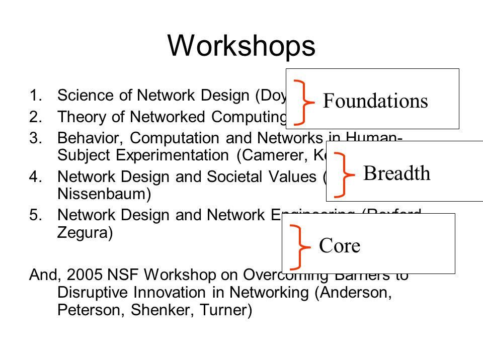 Workshops 1.Science of Network Design (Doyle, Wroclawski) 2.Theory of Networked Computing (Feigenbaum) 3.Behavior, Computation and Networks in Human-