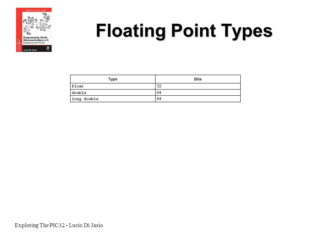 Exploring The PIC32 - Lucio Di Jasio Floating Point Types