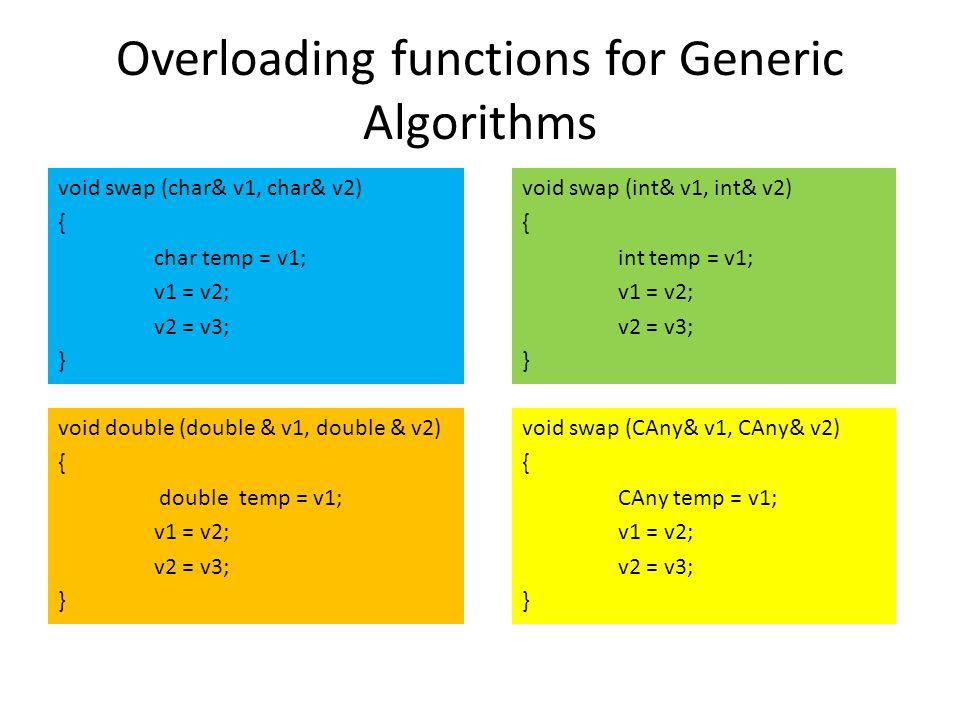 Overloading functions for Generic Algorithms void swap (char& v1, char& v2) { char temp = v1; v1 = v2; v2 = v3; } void swap (int& v1, int& v2) { int temp = v1; v1 = v2; v2 = v3; } void double (double & v1, double & v2) { double temp = v1; v1 = v2; v2 = v3; } void swap (CAny& v1, CAny& v2) { CAny temp = v1; v1 = v2; v2 = v3; }
