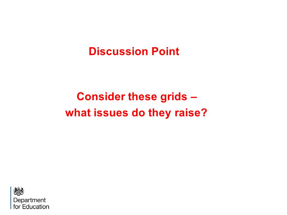Discussion Point Consider these grids – what issues do they raise?