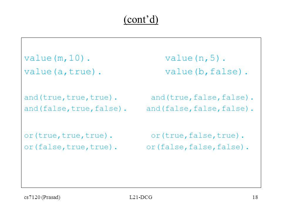 (cont'd) value(m,10).value(n,5). value(a,true).value(b,false).