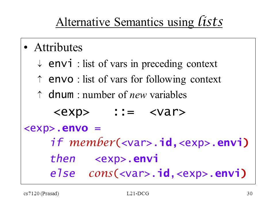 cs7120 (Prasad)L21-DCG30 Alternative Semantics using lists Attributes  envi : list of vars in preceding context  envo : list of vars for following context  dnum : number of new variables ::=.envo = if member(.id,.envi) then.envi else cons(.id,.envi)