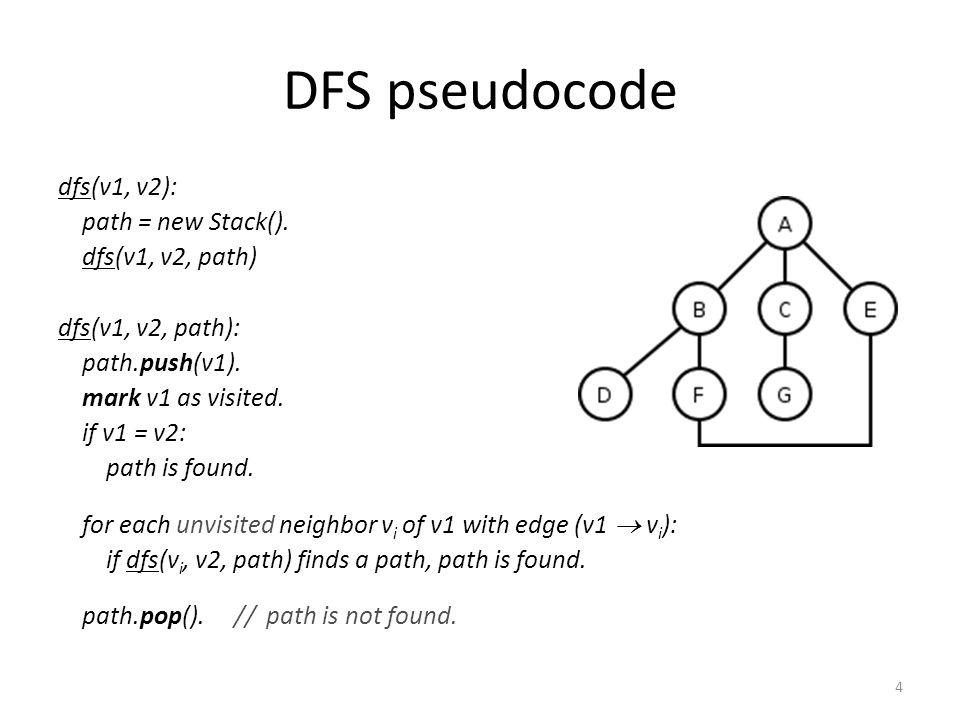 DFS pseudocode dfs(v1, v2): path = new Stack(). dfs(v1, v2, path) dfs(v1, v2, path): path.push(v1).
