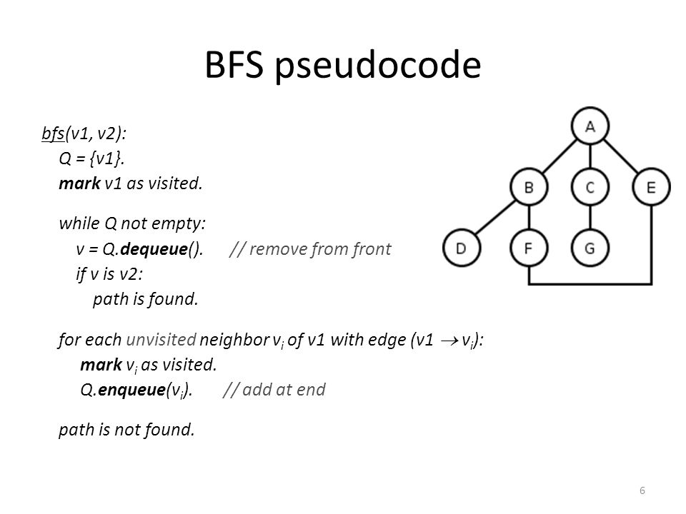 BFS pseudocode bfs(v1, v2): Q = {v1}. mark v1 as visited.