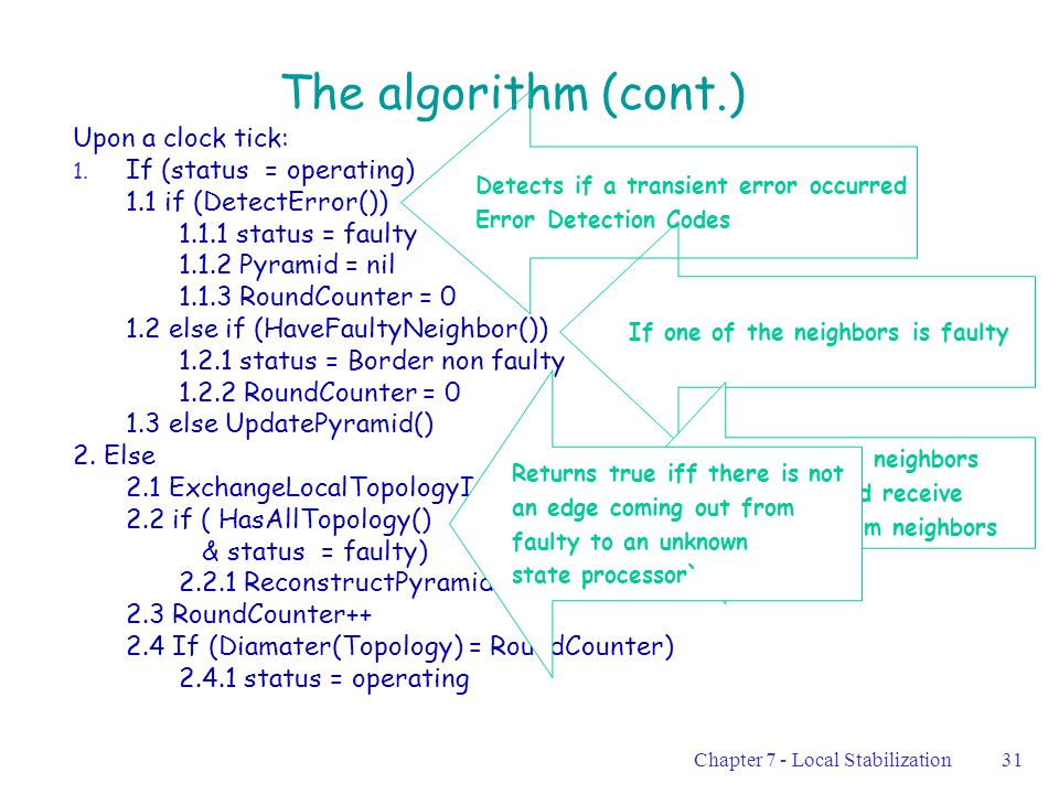 Chapter 7 - Local Stabilization31 The algorithm (cont.) Upon a clock tick: 1.