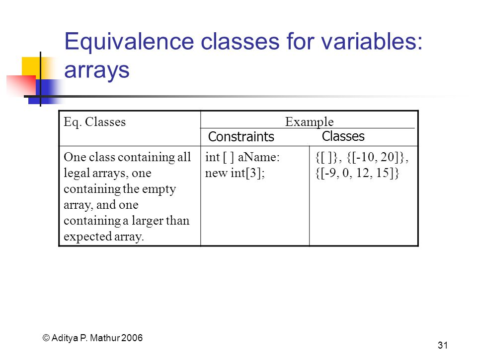 © Aditya P. Mathur 2006 31 Equivalence classes for variables: arrays Eq. ClassesExample One class containing all legal arrays, one containing the empt
