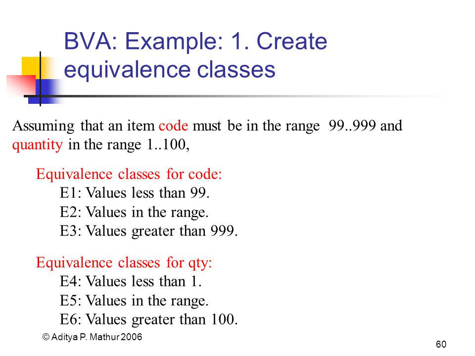© Aditya P. Mathur 2006 60 BVA: Example: 1.