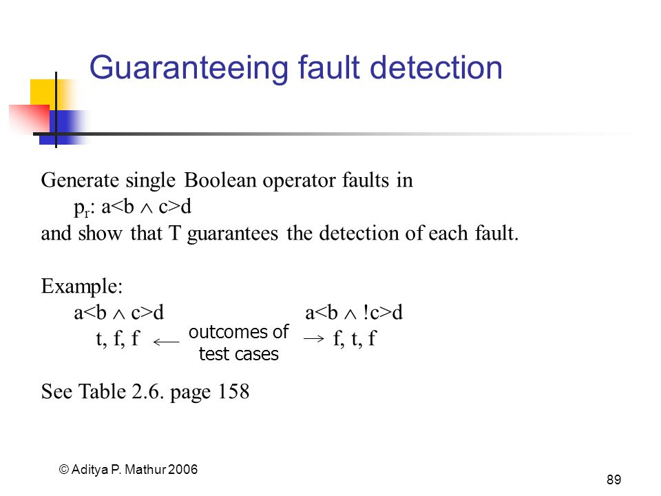 © Aditya P. Mathur 2006 89 Guaranteeing fault detection Generate single Boolean operator faults in p r : a d and show that T guarantees the detection