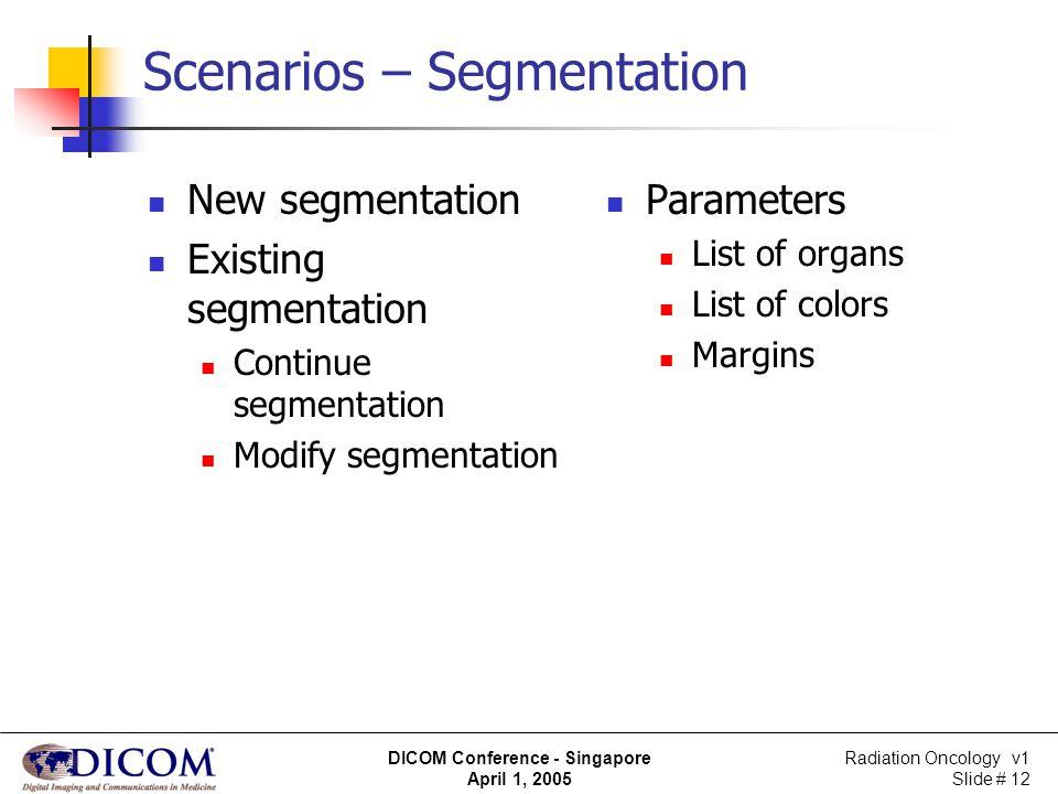 Radiation Oncology v1 Slide # 12 DICOM Conference - Singapore April 1, 2005 Scenarios – Segmentation New segmentation Existing segmentation Continue s
