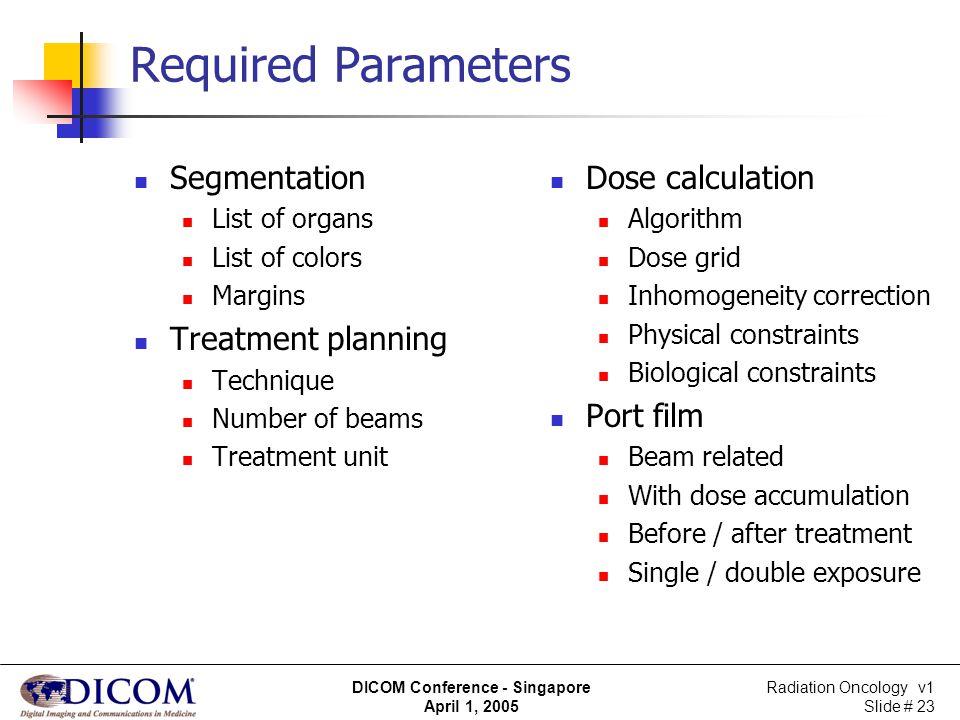 Radiation Oncology v1 Slide # 23 DICOM Conference - Singapore April 1, 2005 Required Parameters Segmentation List of organs List of colors Margins Tre