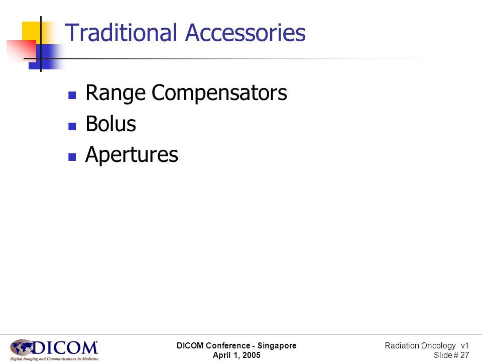 Radiation Oncology v1 Slide # 27 DICOM Conference - Singapore April 1, 2005 Traditional Accessories Range Compensators Bolus Apertures
