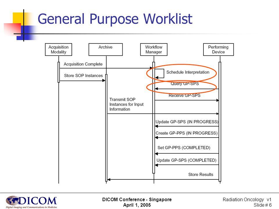 Radiation Oncology v1 Slide # 6 DICOM Conference - Singapore April 1, 2005 General Purpose Worklist