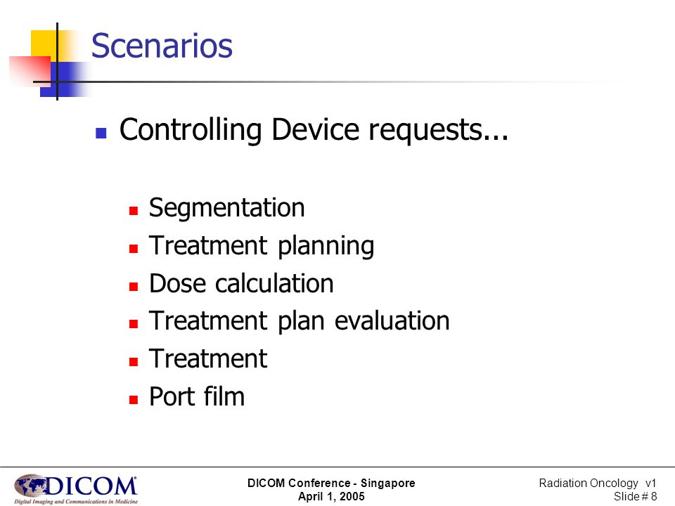Radiation Oncology v1 Slide # 19 DICOM Conference - Singapore April 1, 2005 Scenarios – Treatment Request Treatment Interrupt before RTP, RI, BM, BR, SU RTP, RI, BM, BR, SU C-STORE Create BM, BR, SU Comp.