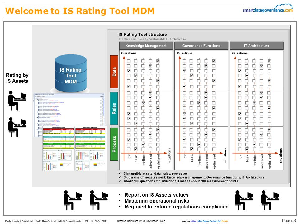 Page: 3 Party Ecosystem MDM - Data Owner and Data Steward Guide - V1 - October 2011 www.smartdatagovernance.com Creative Commons by MDM Alliance Group IS Rating Tool MDM Welcome to IS Rating Tool MDM Rating by IS Assets Report on IS Assets values Mastering operational risks Required to enforce regulations compliance