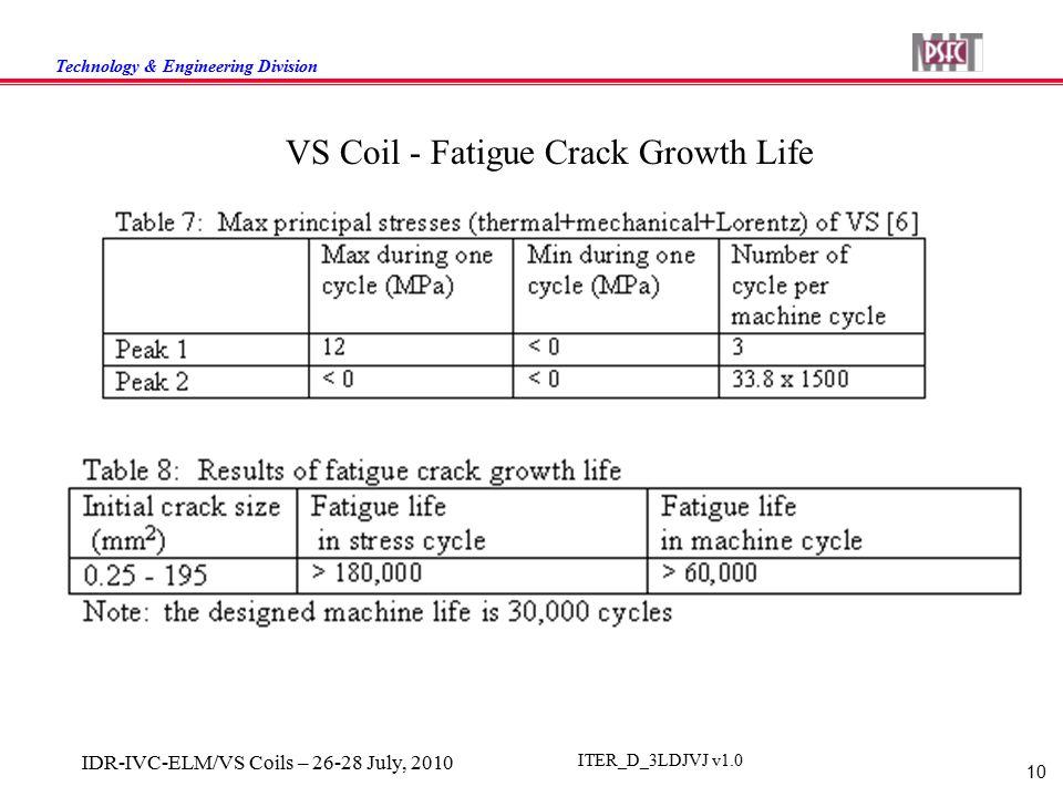 Technology & Engineering Division 10 IDR-IVC-ELM/VS Coils – 26-28 July, 2010 ITER_D_3LDJVJ v1.0 VS Coil - Fatigue Crack Growth Life