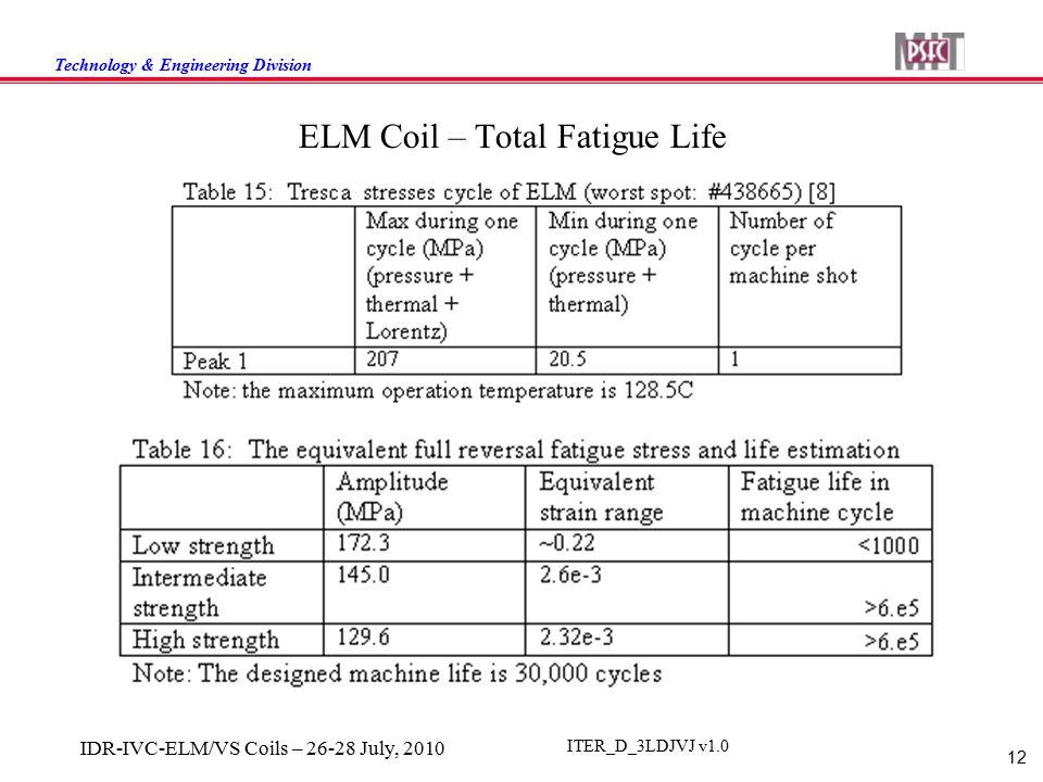 Technology & Engineering Division 12 IDR-IVC-ELM/VS Coils – 26-28 July, 2010 ITER_D_3LDJVJ v1.0 ELM Coil – Total Fatigue Life