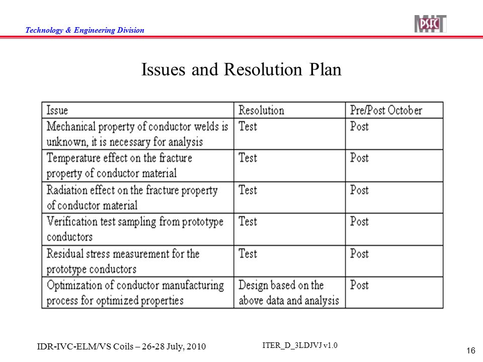 Technology & Engineering Division 16 IDR-IVC-ELM/VS Coils – 26-28 July, 2010 ITER_D_3LDJVJ v1.0 Issues and Resolution Plan