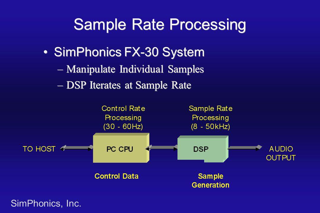 SimPhonics, Inc.