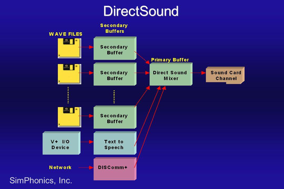 SimPhonics, Inc. DirectSound