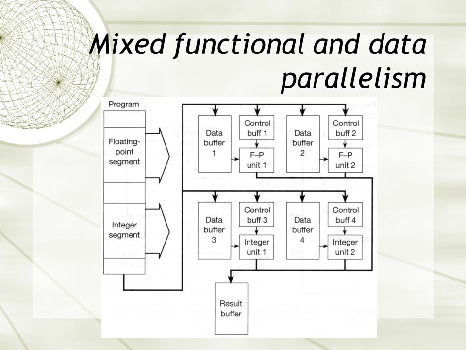 Mixed functional and data parallelism