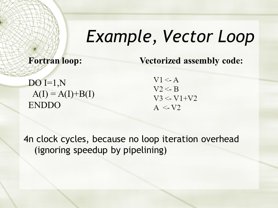 Example, Vector Loop 4n clock cycles, because no loop iteration overhead (ignoring speedup by pipelining) Fortran loop: DO I=1,N A(I) = A(I)+B(I) ENDDO Vectorized assembly code: V1 <- A V2 <- B V3 <- V1+V2 A <- V2