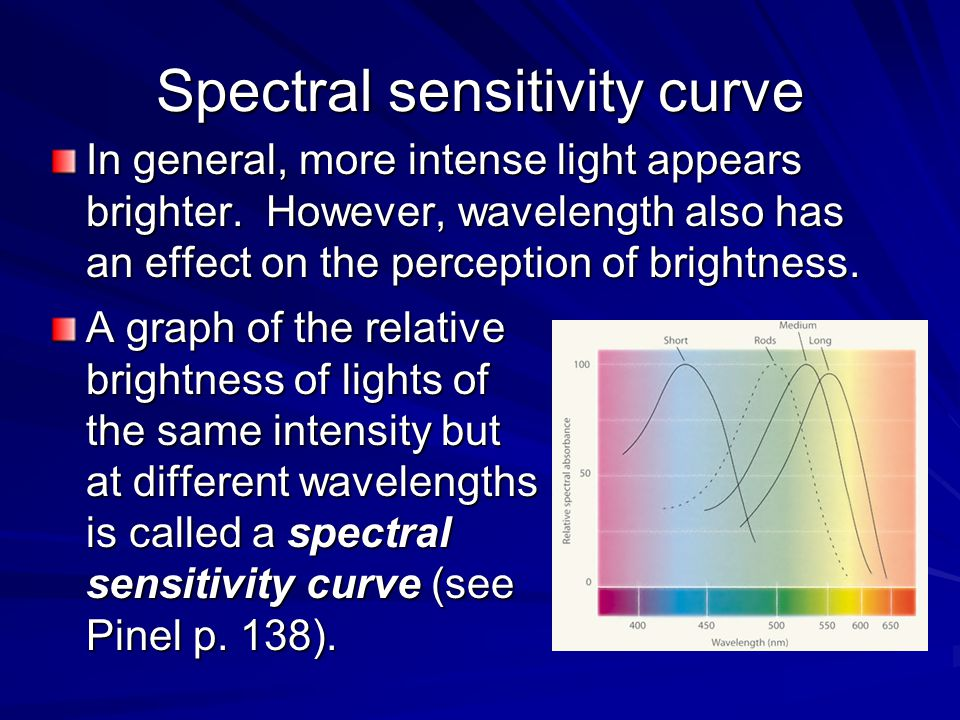 Spectral sensitivity curve In general, more intense light appears brighter. However, wavelength also has an effect on the perception of brightness. A