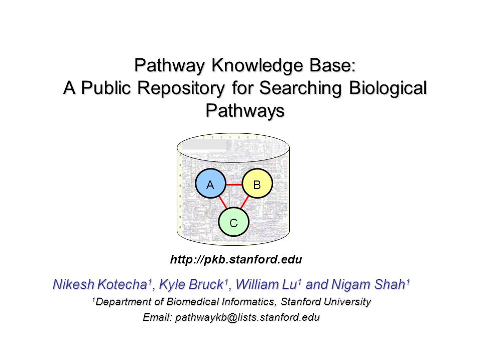 Pathway Knowledge Base: A Public Repository for Searching Biological Pathways Nikesh Kotecha 1, Kyle Bruck 1, William Lu 1 and Nigam Shah 1 1 Department of Biomedical Informatics, Stanford University   AB C