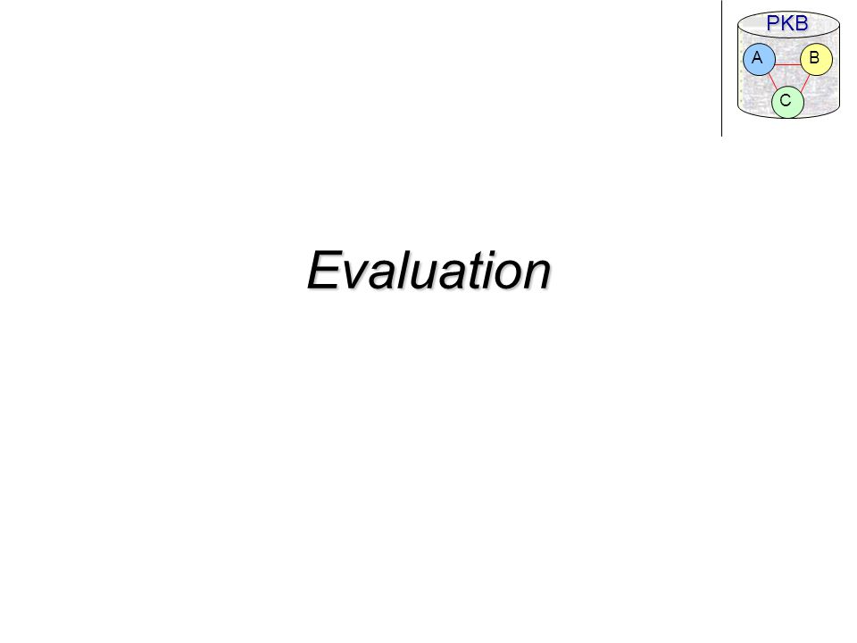 PKB C BA Evaluation
