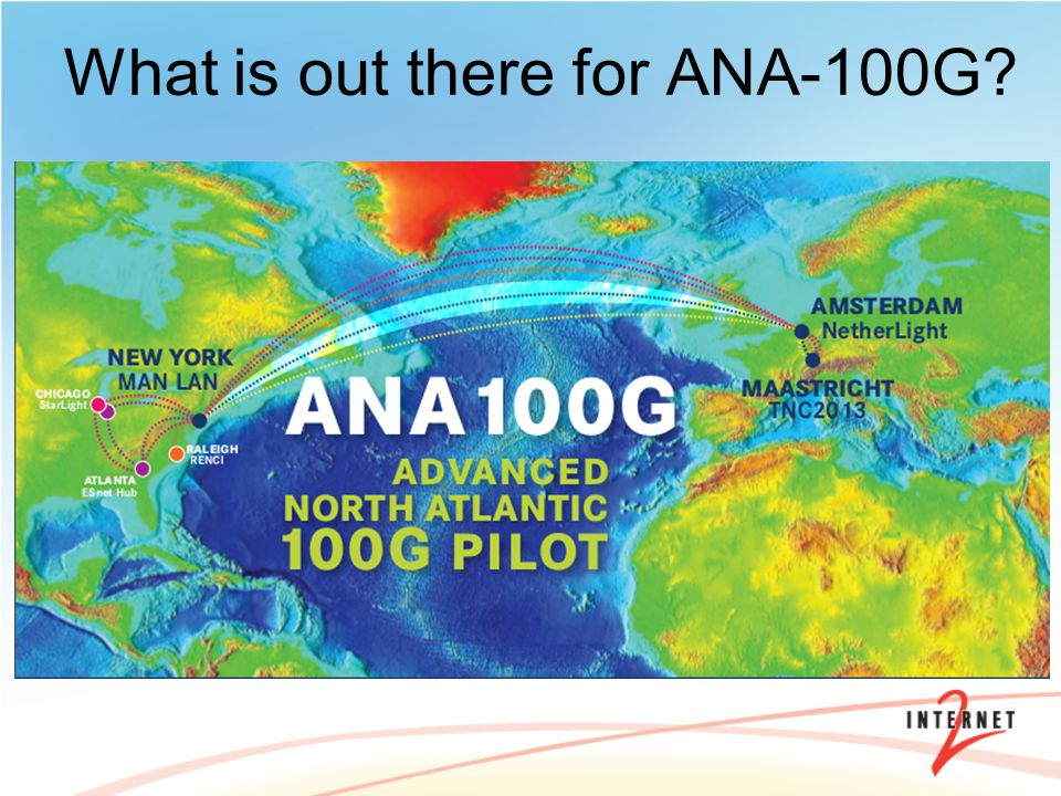 What is out there for ANA-100G