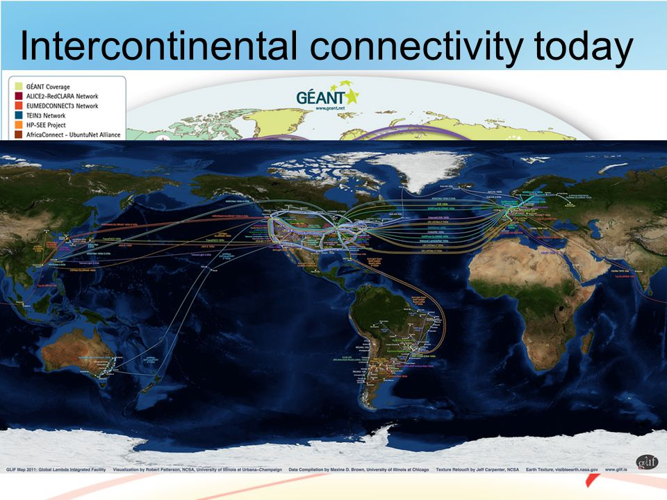 Intercontinental connectivity today