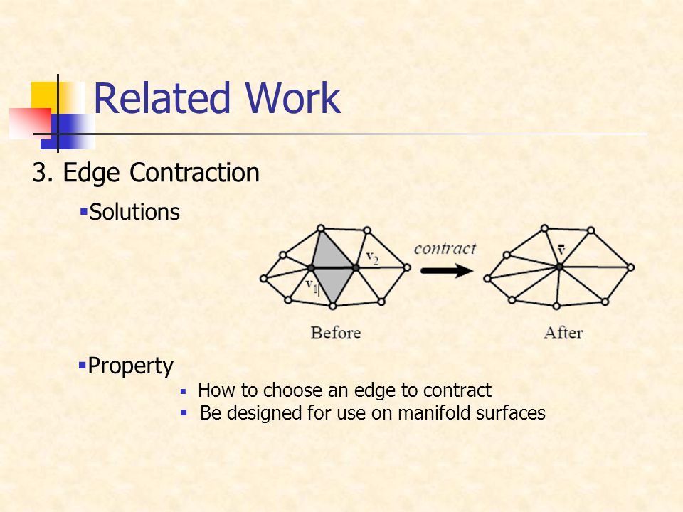 3. Edge Contraction Related Work  Solutions  Property  How to choose an edge to contract  Be designed for use on manifold surfaces