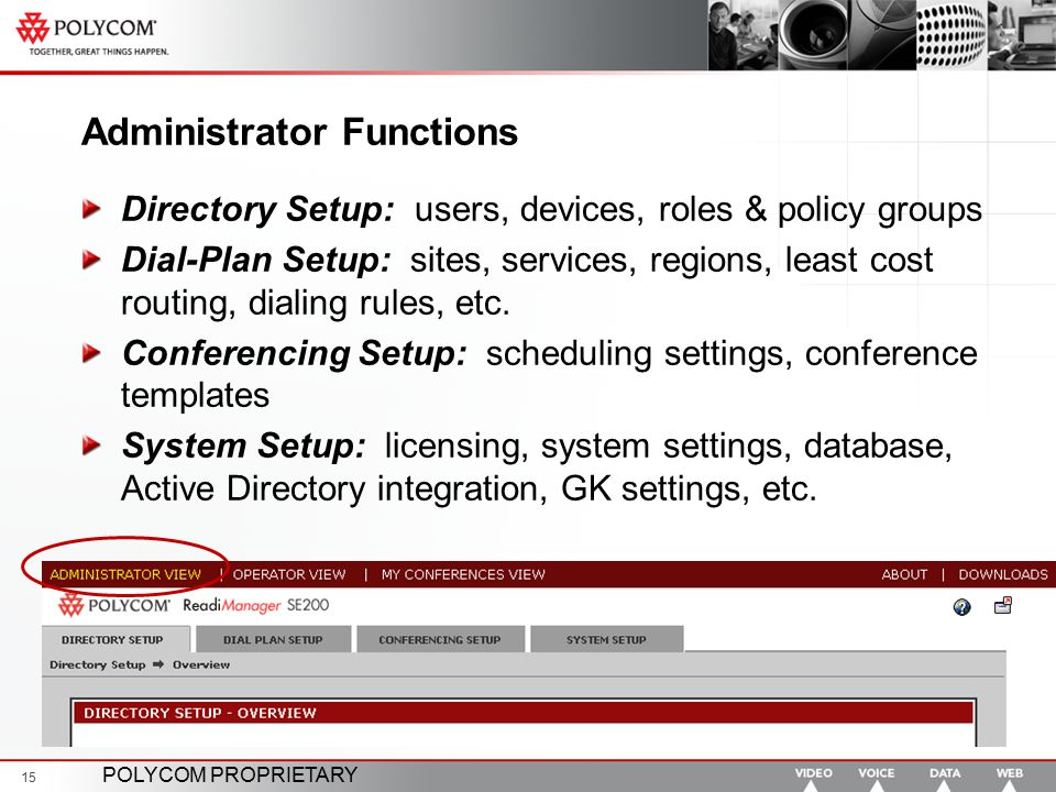 POLYCOM PROPRIETARY 15 Administrator Functions Directory Setup: users, devices, roles & policy groups Dial-Plan Setup: sites, services, regions, least