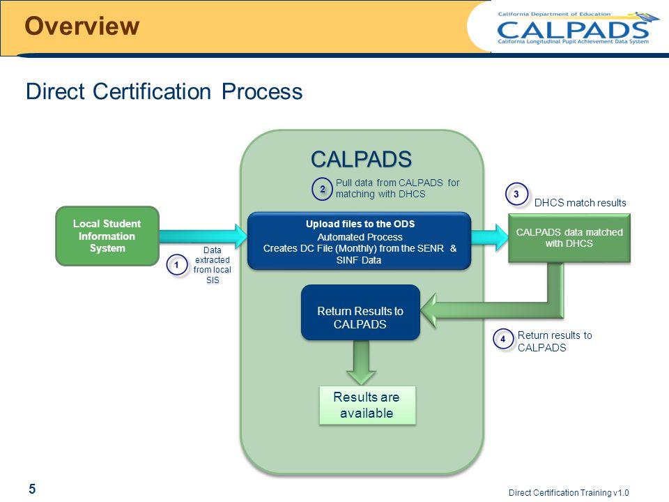 Support Web: http://www2.cde.ca.gov/calpadshelp/default.aspxhttp://www2.cde.ca.gov/calpadshelp/default.aspx Phone: 916-325-9210 E-mail: calpads-support@cde.ca.gov Listserv: https://csis.fcmat.org/Pages/Listserv.aspxhttps://csis.fcmat.org/Pages/Listserv.aspx Direct Certification Training v1.0 16