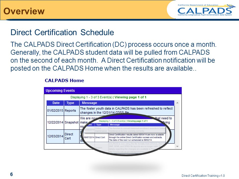The CALPADS Direct Certification (DC) process occurs once a month.