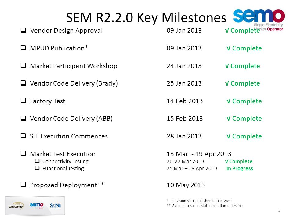 SEM R2.2.0 Key Milestones 3  Vendor Design Approval 09 Jan 2013√ Complete  MPUD Publication*09 Jan 2013 √ Complete  Market Participant Workshop 24 Jan 2013 √ Complete  Vendor Code Delivery (Brady) 25 Jan 2013 √ Complete  Factory Test14 Feb 2013 √ Complete  Vendor Code Delivery (ABB) 15 Feb 2013 √ Complete  SIT Execution Commences28 Jan 2013 √ Complete  Market Test Execution 13 Mar - 19 Apr 2013  Connectivity Testing20-22 Mar 2013 √ Complete  Functional Testing25 Mar – 19 Apr 2013 In Progress  Proposed Deployment** 10 May 2013 * Revision V1.1 published on Jan 23 rd ** Subject to successful completion of testing