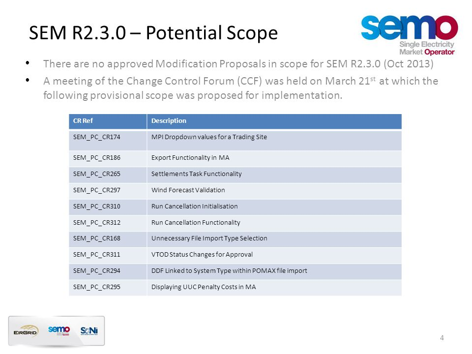 There are no approved Modification Proposals in scope for SEM R2.3.0 (Oct 2013) A meeting of the Change Control Forum (CCF) was held on March 21 st at