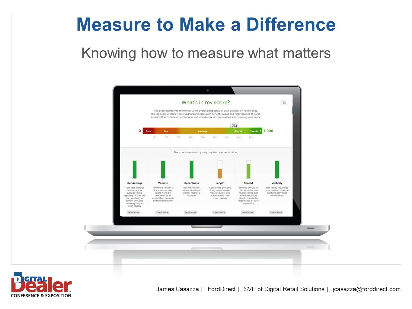 Measure to Make a Difference James Casazza | FordDirect | SVP of Digital Retail Solutions | jcasazza@forddirect.com Knowing how to measure what matters