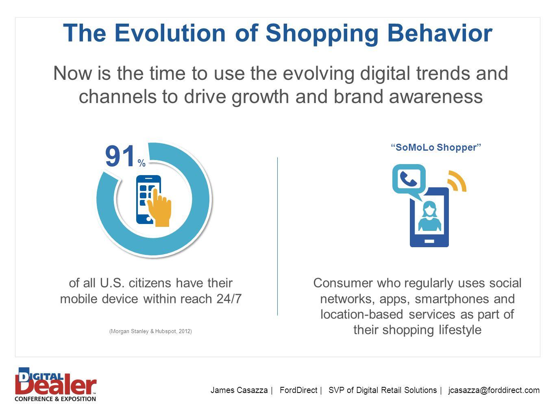James Casazza | FordDirect | SVP of Digital Retail Solutions | jcasazza@forddirect.com 91 % of all U.S.