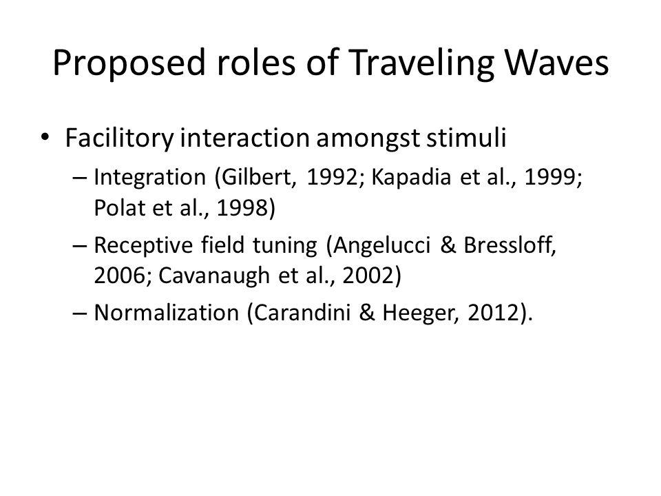Proposed roles of Traveling Waves Facilitory interaction amongst stimuli – Integration (Gilbert, 1992; Kapadia et al., 1999; Polat et al., 1998) – Rec