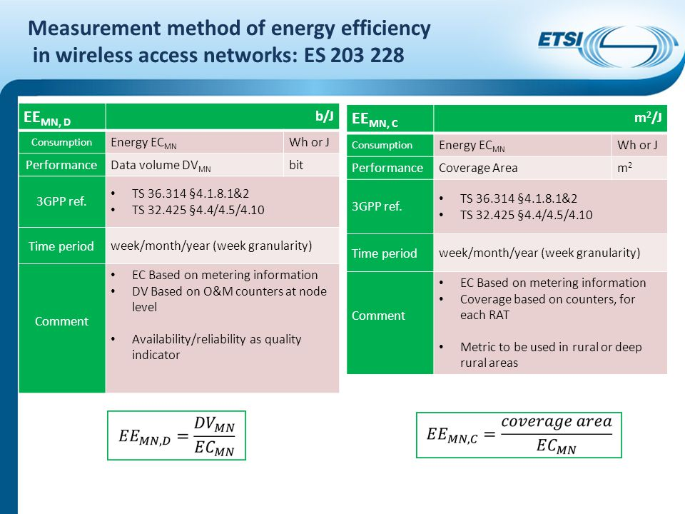 Measurement method of energy efficiency in wireless access networks: ES 203 228 EE MN, D b/J Consumption Energy EC MN Wh or J PerformanceData volume DV MN bit 3GPP ref.