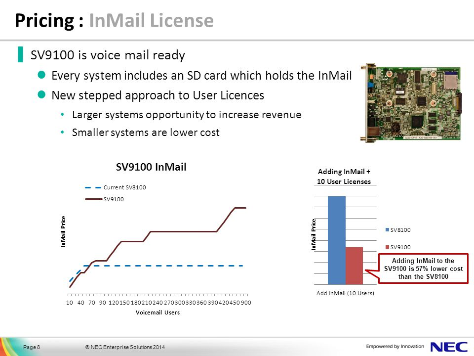 © NEC Enterprise Solutions 2014Page 8 Pricing : InMail License ▐ SV9100 is voice mail ready Every system includes an SD card which holds the InMail Ne