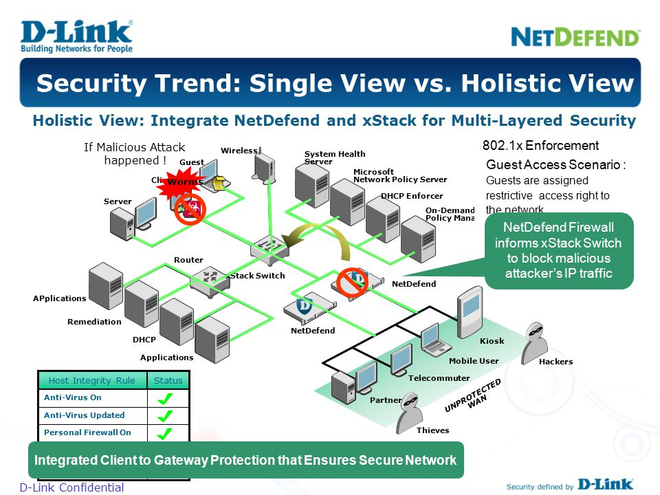 D-Link Confidential Security Trend: Single View vs. Holistic View Holistic View: Integrate NetDefend and xStack for Multi-Layered Security Server Clie